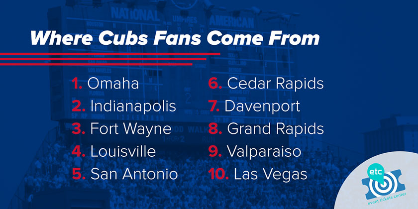 Cities with Cub fans.